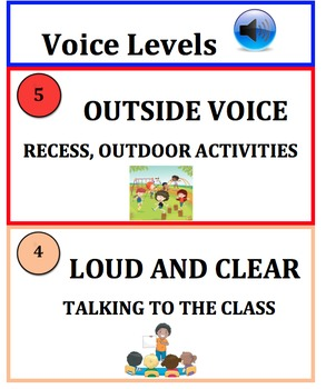 Classroom Voice Level Chart