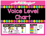 Classroom Voice Level Chart {Bright and Black Series}