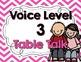 Classroom Voice Level Chart {Sweet Decor Chevron}