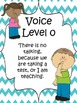 Classroom Voice Level Chart {Teal Chevron}