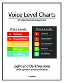Classroom Voice Level Charts