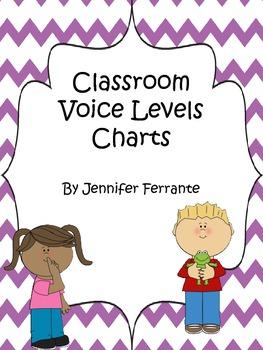 Classroom Voice Level Charts {Purple Chevron}