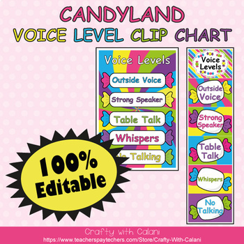 Classroom Voice Level Clip Chart in Candy Land Theme - 100% Editble
