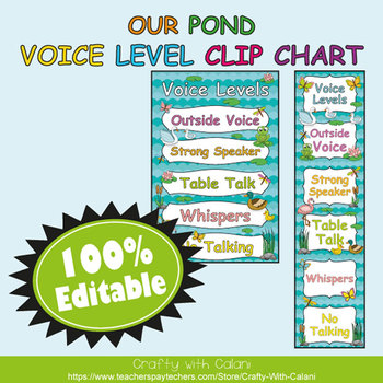 Classroom Voice Level Clip Chart in Our Pond Theme - 100% Editble