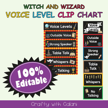 Classroom Voice Level Clip Chart in Witch & Wizard Theme - 100% Editble