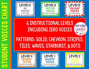 Classroom Student Voice Level Posters: Seven Colorful Primary Patterns