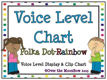 Classroom Voice Level Displays & Clip Chart –Rainbow Polka Dots