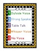 Classroom Voice Level Posters