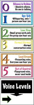 Classroom Voice Levels
