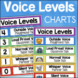 Voice Level Chart - Voice Levels Poster