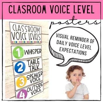 Classroom Voice Levels Display