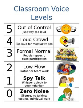 Classroom Voice Levels *EDITABLE*