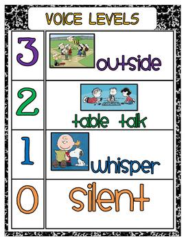 Classroom Voice Levels: Peanuts Gang Ed.