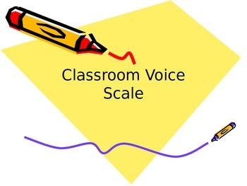Classroom Voice Scale