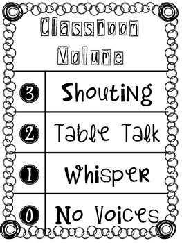 Classroom Volume Chart