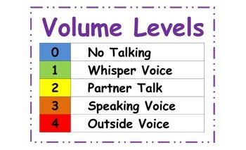 Classroom Volume Levels