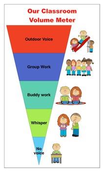 Classroom Volume Meter