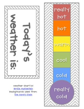 Classroom Weather Chart