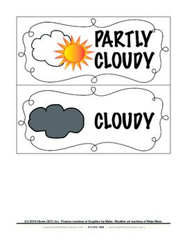Classroom Weather Labels