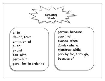Spanish Word Wall- Connecting Words for Writing