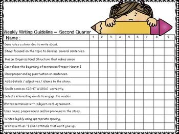 Classroom Writing Portfolio #2