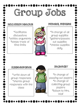 Classroom and Group Job Descriptions