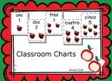 Classroom apple chart