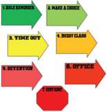 "Classroom behaviour management ""arrows"" chart"