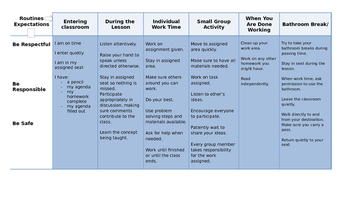 "Classroom ""expected behaviors"" Matrix"