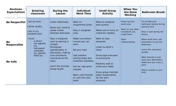 """Classroom """"expected behaviors"""" Matrix"""