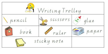 Classroom learning labels (Walker / Developmental learning areas)