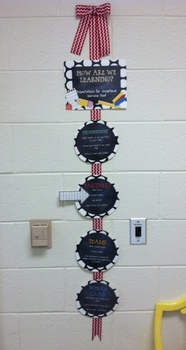 Classroom management tool! How are we learning: expectatio