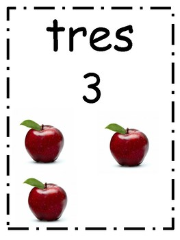 Classroom number apple chart