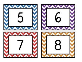 Classroom numbers in Rainbow Chevron