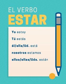 Classroom poster of Verb Estar- Verbo Estar