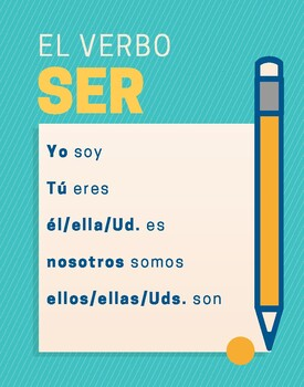 Classroom poster of Verb Ser- Verbo Ser