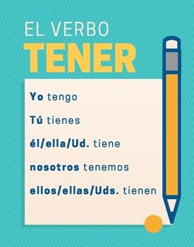 Classroom poster of Verb Tener- Verbo Tener
