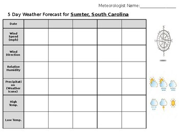 Weather Forcast Log