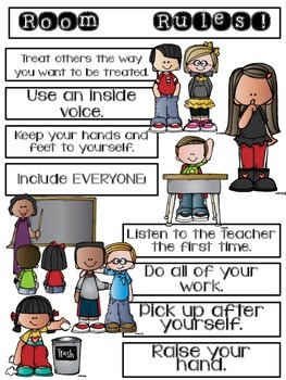 Classsroom Rules Poster - EDITABLE