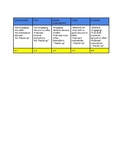 Classwork/Participation Rubric