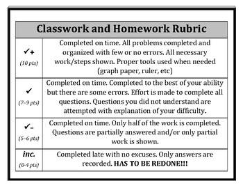 Classwork and Homework Rubric