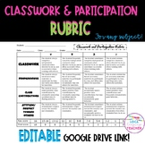 Classwork and Participation Rubric