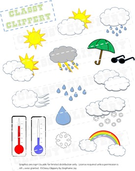 Classy Clippery-Basic Weather Clip Art Reproducible Graphics