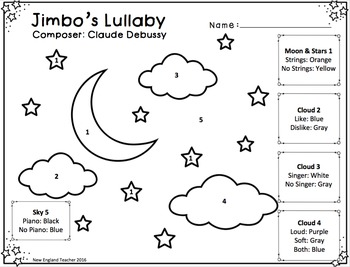 Claude Debussy Listening Glyphs and Listening Activities for Elementary Music