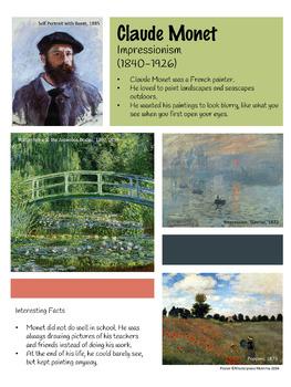 Claude Monet Artist Poster