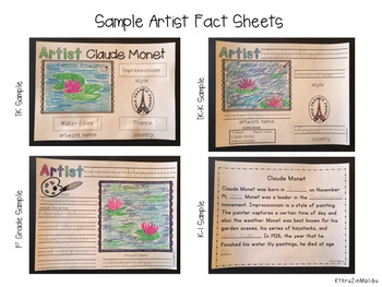 Claude Monet Famous Artist Unit-Art Project and More