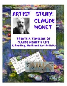 Claude Monet Timeline
