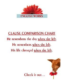 Clause Comparison Chart
