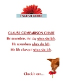 Clause Comparison Chart