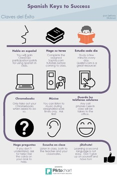Claves de Exito (Keys to Success)